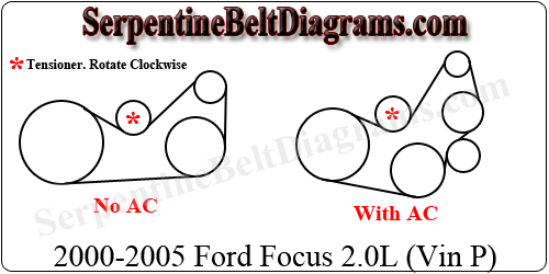 Ford Focus 2 3 Engine Diagram Electrical Circuit Electrical Wiring