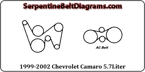 1999-2002 Chevrolet Camaro belt diagram