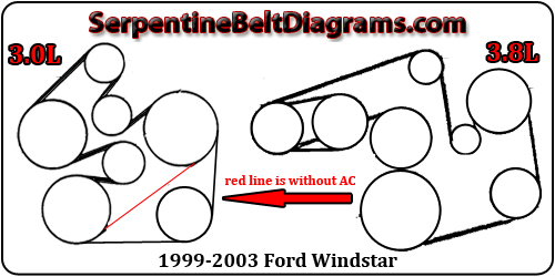 2003 Ford Windstar Diagrams - Wiring Diagrams