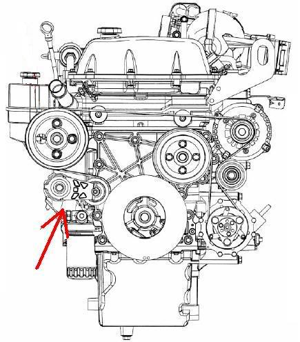 the diagram of serpentine belt of dodge caravan 2010