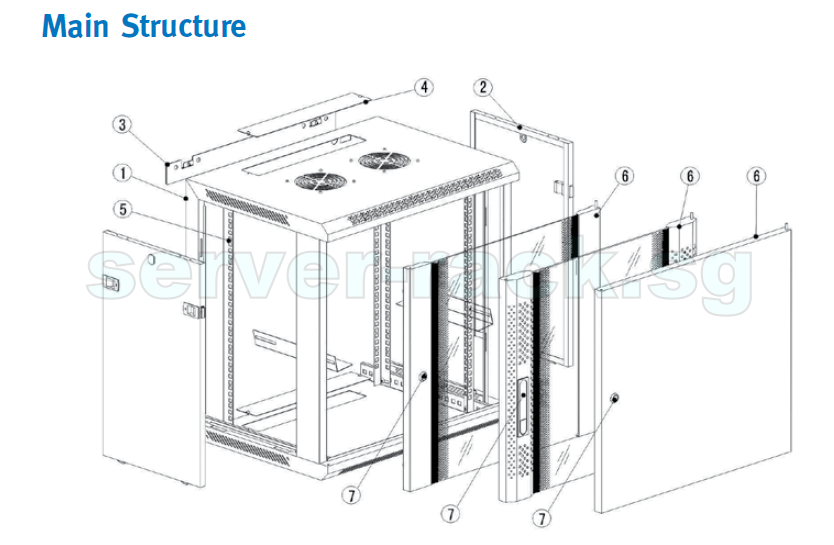 structured wiring enclosure router