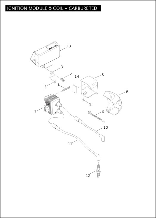 1988 Harley Softail Ignition Wiring Diagram | ns1.cooltest.info on