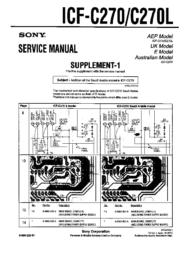 SONY V1 MANUAL - Auto Electrical Wiring Diagram