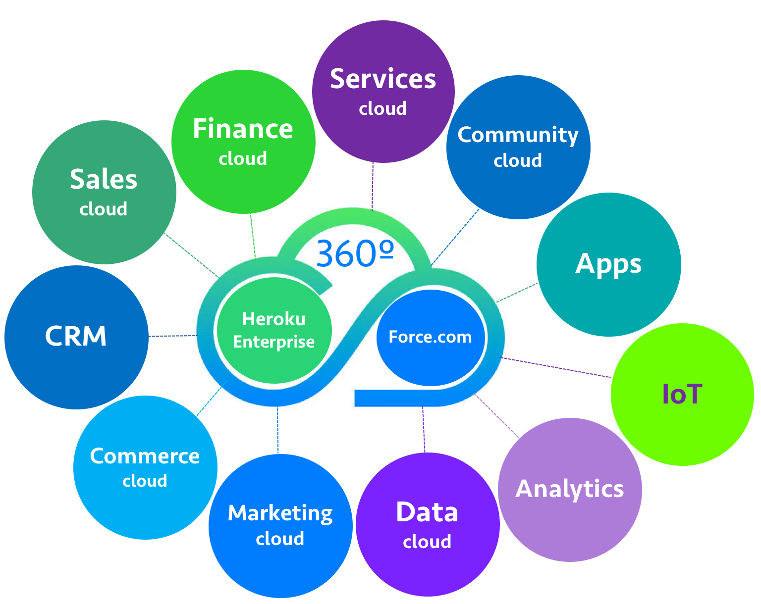Servio Servio Consulting Your Salesforce Services Partner