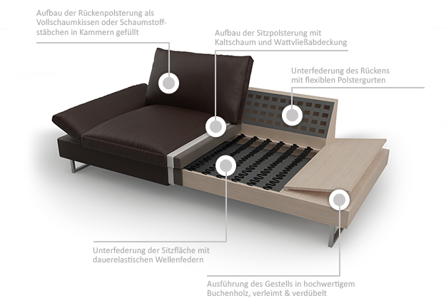Longchair Sessel Sofa Kiel In Leder | Sessel-manufaktur.de