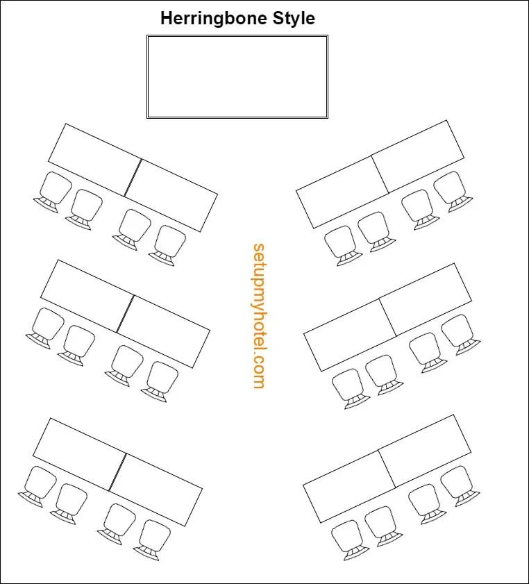 Catering Set Up Diagram - Wiring Diagram Update