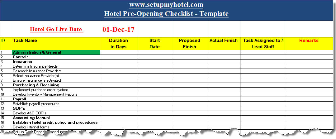 Pre Opening - Hotel Checklist Format