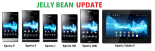 Jelly Bean Update For Sony Xperia P