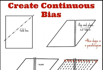 Create-Continuous-Bias-