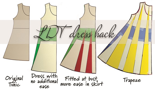 Tutorial: Slash and spread a t-shirt pattern to make a dress