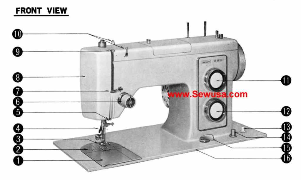 kenmore sewing machine how to use