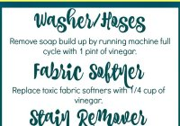 Laundry Room Cleaning Recipes with Vinegar Free Printables at sewlicioushomedecor