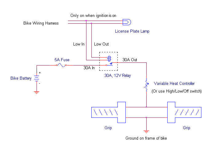 diagram moreover wiring diagram further heated grip wiring diagram