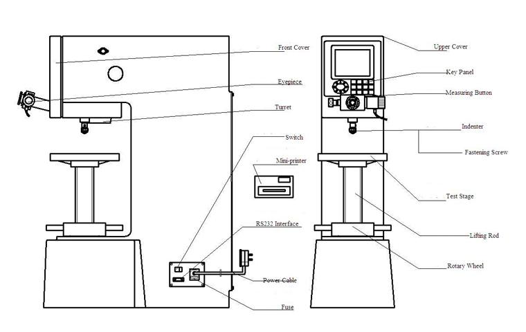 XHB-3000 Digital Brinell Hardness Tester, XHB-3000, Brinell Hardness
