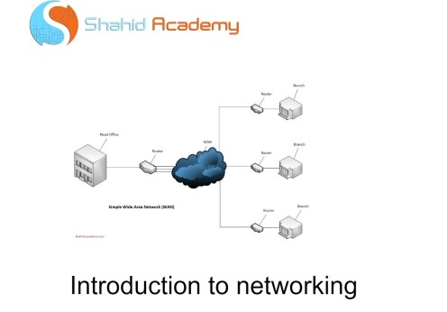 introduction-networking