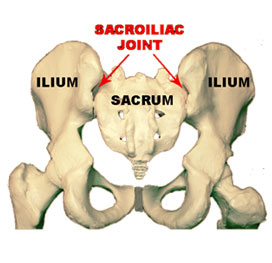 sacroiliac-joint-pain on Shalavee.com