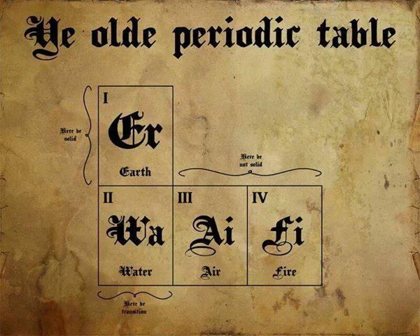 ye olde periodic table meme