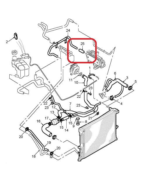 Land Rover Discovery 300tdi Wiring Diagram \u2013 Wiring Diagram Repair