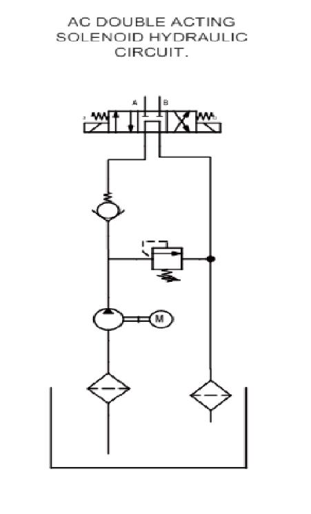 Hatz Diesel Engine Hydraulic Double Acting Power Unit 18 L/min