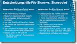 Entscheidungshilfe File-Share vs. Sharepoint