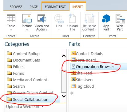 How to create an Org Chart in SharePoint - SharePoint Maven