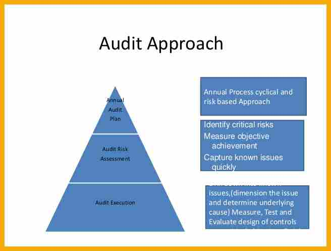 Audit Plan Template shatterlioninfo