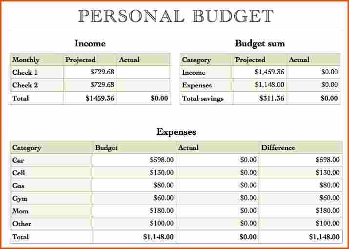 Business Budget Template Excel shatterlioninfo