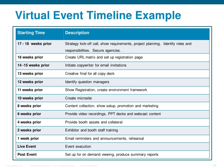 event planning timeline template - Minimfagency