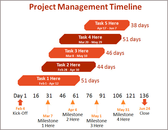 event timeline template free - Intoanysearch - Day Of Event Timeline Template