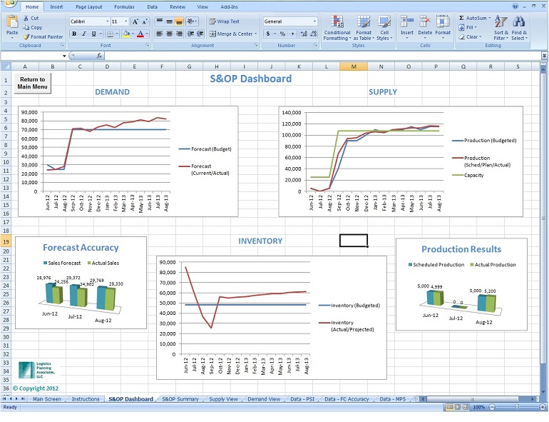 Free Excel Dashboard Templates shatterlioninfo - free excel templates