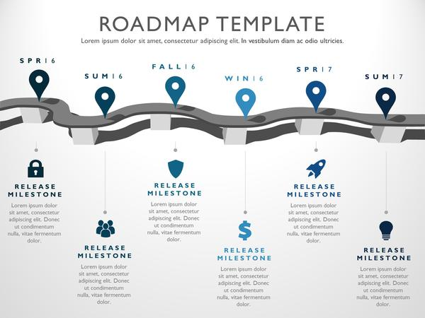 It Roadmap Template shatterlioninfo