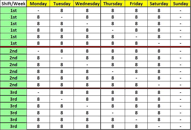 weekend work schedule template - Canreklonec - work shift calendar template