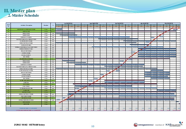 Project Plan Template Excel shatterlioninfo