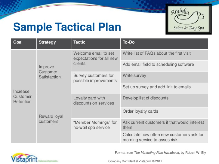 Sales Action Plan Template Free Word Excel Pdf Format Sales Action - marketing action plan template