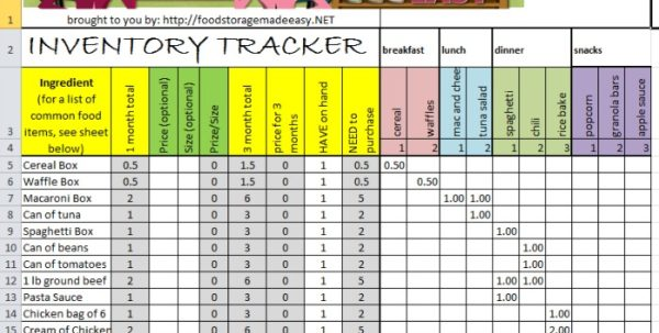 Small Business Inventory Spreadsheet Template shatterlioninfo - inventory spreadsheet samples