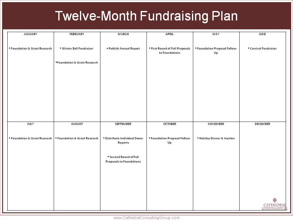 fundraising plan template excel - Intoanysearch