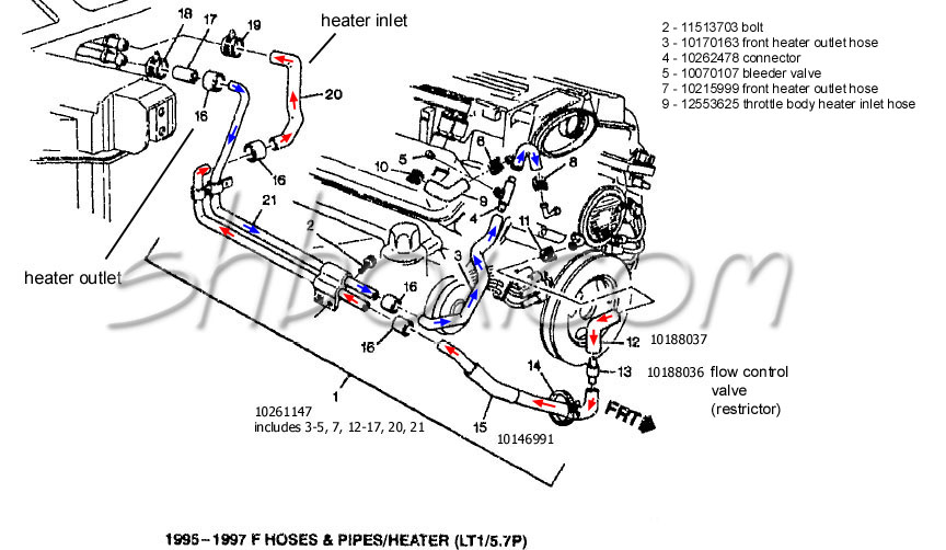 tpi heater hose routing diagram on 92 camaro rs engine diagram