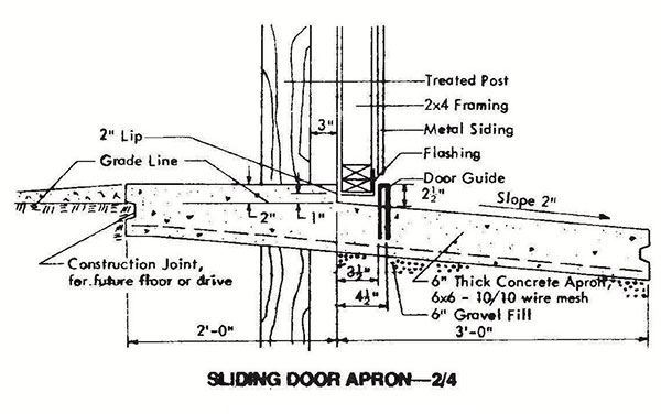 shed diagrams