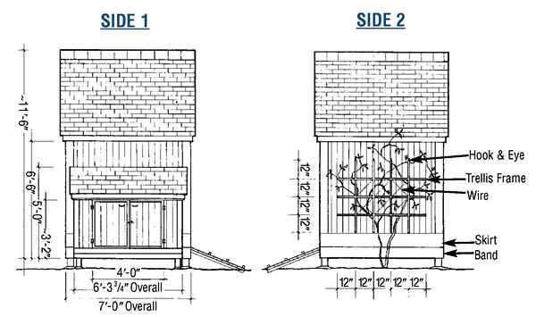 shed wiring plans