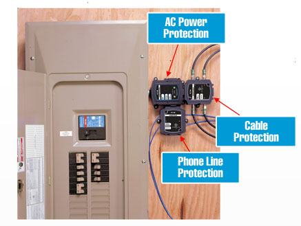 How to Install a Panel-Mount Surge Protector