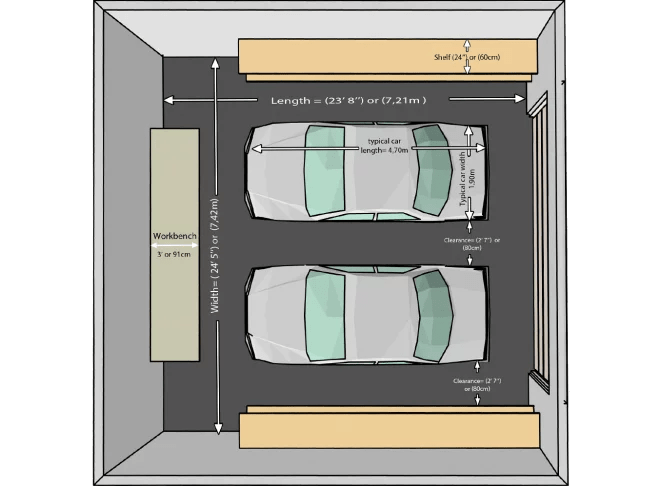 2 Car Garage Dimensions 2 Car Garage Dimensions | Average Size Two Car Garage