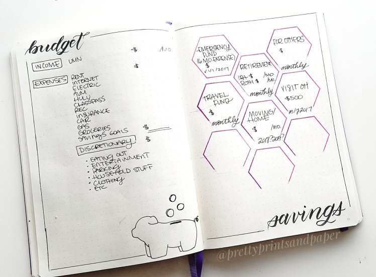 10 Brilliant Budget Trackers for your Bullet Journal - money expense tracker