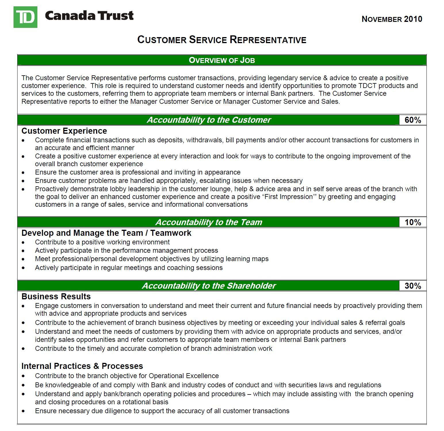 Best Td Resume Pictures Simple Resume Office Templates Jameze Com