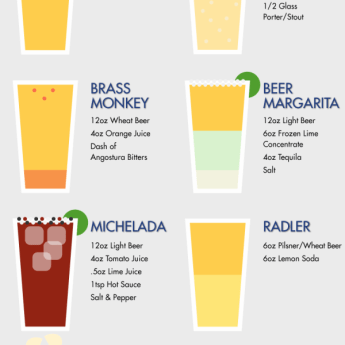8 Great Beer Cocktails for St. Patrick's Day