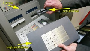 ATM Card skimmer, hidden camera and keyboard/pin guard overlay. Shield Your P.I.N.. Protect your debit and credit cards against card skimmer by shielding or hiding your P.I.N.