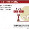 MVNOのデータ通信速度はMNOと同一ではないという話