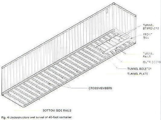harley rake parts diagram