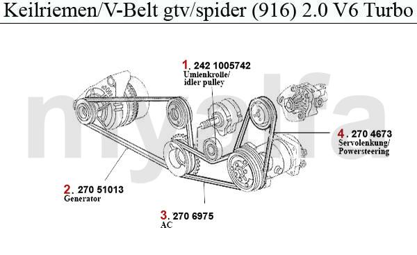 Alfa Romeo 20 V6 Turbo - V-BELTS - ENGINE - ALFA ROMEO GTV/SPIDER