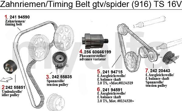 Alfa Romeo TIMING BELT - 18/20 TS - VALVE GEAR - ENGINE - ALFA