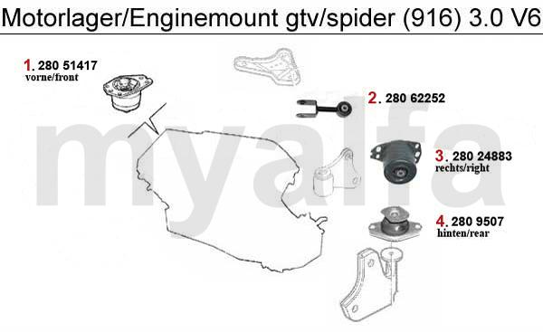 Alfa Romeo 30 V6 - ENGINE MOUNT - ENGINE - ALFA ROMEO GTV/SPIDER